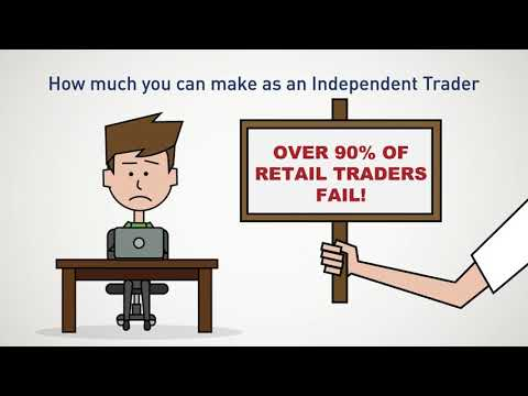 See How Much Money You Can Make As A Day Trader? - Tradingsim.com
