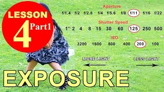 Lesson 4.1 - Exposure (Aperture, Shutter Speed, ISO)