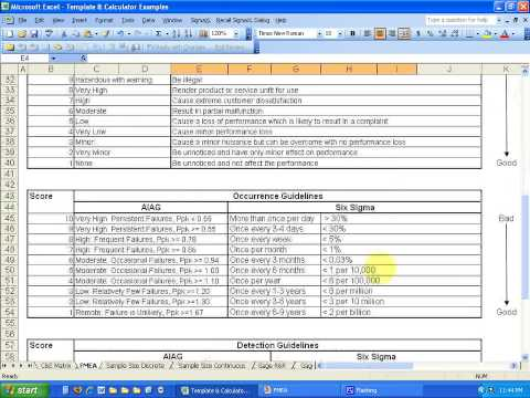 FMEA: How To Perform a Failure Mode and Effects Analysis Tutorial