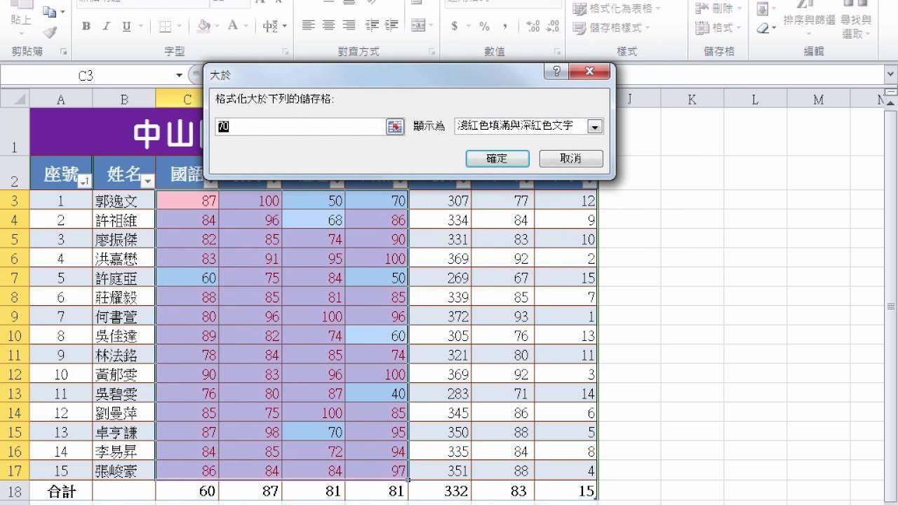 Excel 月考成績統計表_C10_設定格式化條件-醒目提示 - YouTube