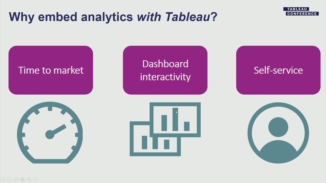 Embedded analytics with the Tableau Platform