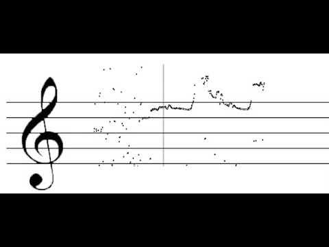 Cemil Bey - Taksim improvisation on Makam Huseyni - melodic curve (Yail Tanbur)