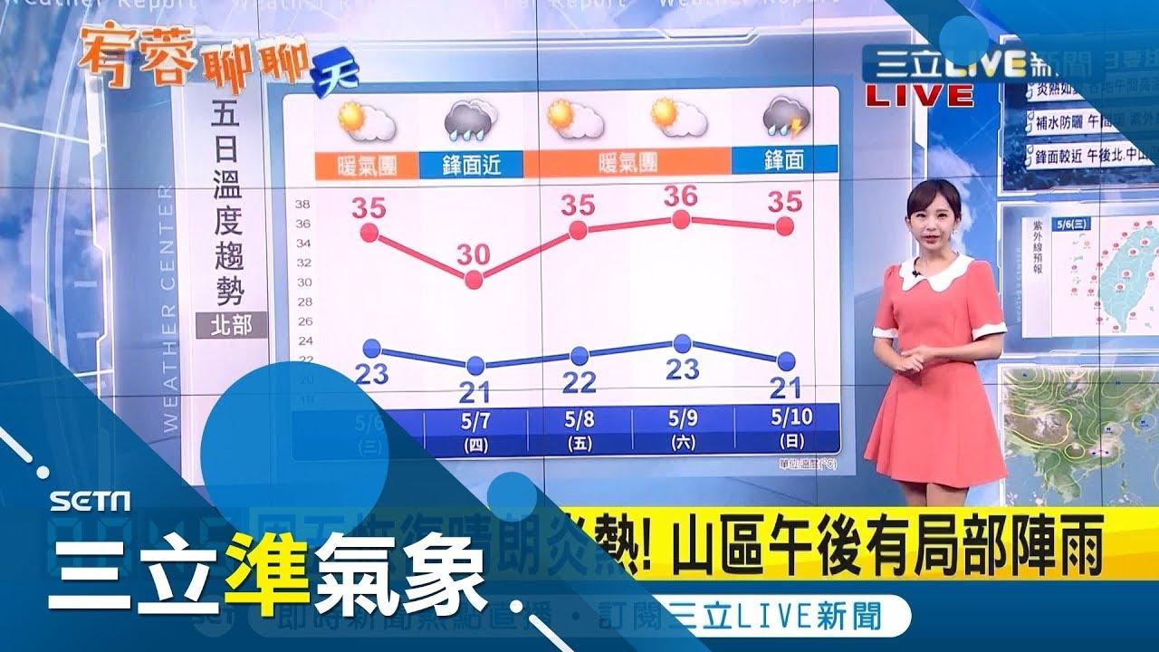 各地飆高溫最高北中南最高溫可達36-37度! 今晚-周四降雨機率升周五恢復炎熱天氣|氣象主播 陳宥蓉|【三立 ...