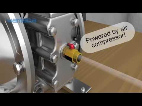 Yamada 3d Double Diaphragm Pump Animation