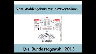 Die Bundestagswahl 2013 - Berechnung der Sitzverteilung (Sainte-Laguë   Erststimme   Zweitstimme) 2