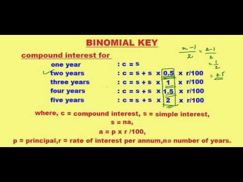 "IBPS PO / CLERK SIMPLE AND COMPOUND INTEREST ""BINOMIAL KEY"" FREE CLASSROOM VIDEO"