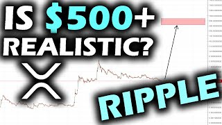 Is it REALISTIC for the Ripple XRP CHART to EXPLODE above $500?