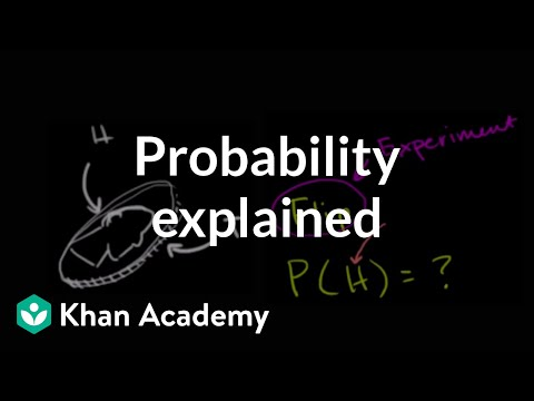 Probability explained | Independent and dependent events | Probability and Statistics | Khan Academy
