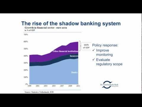 Systemic Risk Symposium (Session 2) - part 3/3