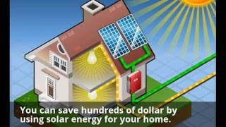 Residential Solar Power System - How Solar Works