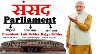 Parliament (भारतीय संसद) | President(राष्ट्रपति), Lok Sabha, Rajya Sabha |  Indian Constitution