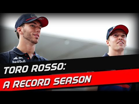 Toro Rosso in 2019: A Record Year