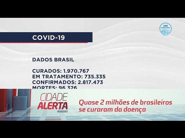 COVID-19: quase 2 milhões de brasileiros se curaram da doença