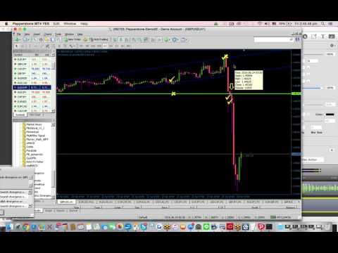 Trading The BREXIT in FOREX: How To Trade BREXIT and Did You Miss The Boat?