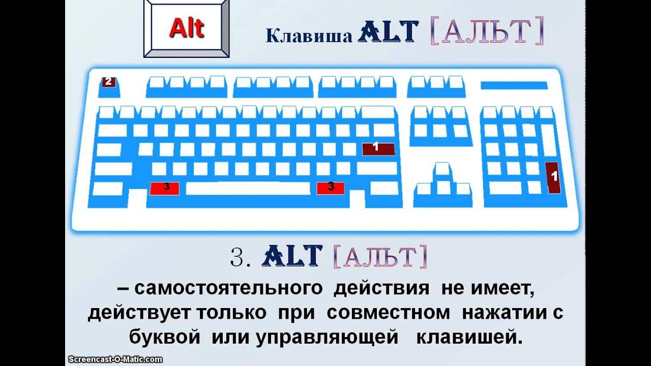 Изучение клавиатуры