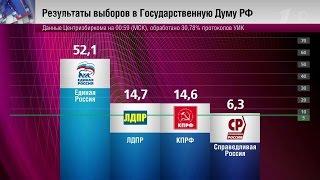 видео Выборы-2016