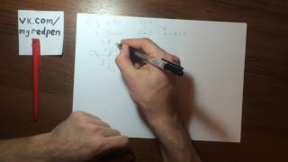 Функция. Часть 4.1. Преобразование графиков