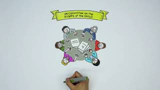 States' Obligation to Invest in Children Rights | په ماشومانو پانګه ونه