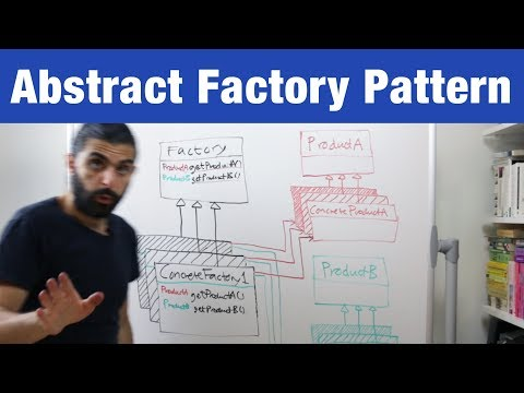 Abstract Factory Pattern – Design Patterns (ep 5)