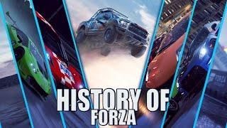 History of Forza (2005-2016)