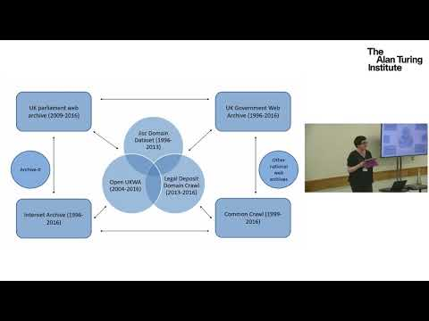 Small data and big data: web archives and research in the humanities - Professor Jane Winters