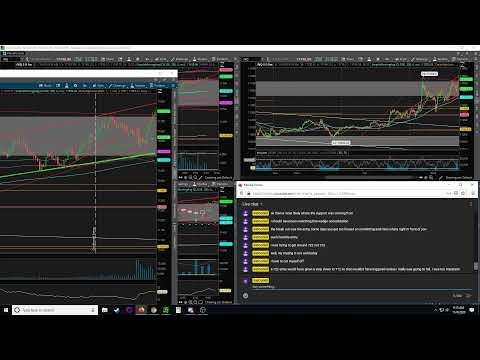 Trading Nasdaq Futures NQ 11-4-20