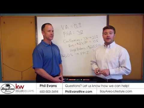 Loan Officer vs Mortgage Broker