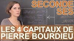 Les 4 capitaux de Pierre Bourdieu - SES - Seconde - Les Bons Profs
