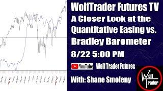 Join Us for Quantitative Easing vs. The Bradley Barometer