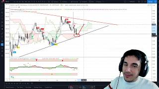 Bitcoin Chop - Cryptocurrency & Stock Market Analysis - LIVESTREAM 6/4/2020