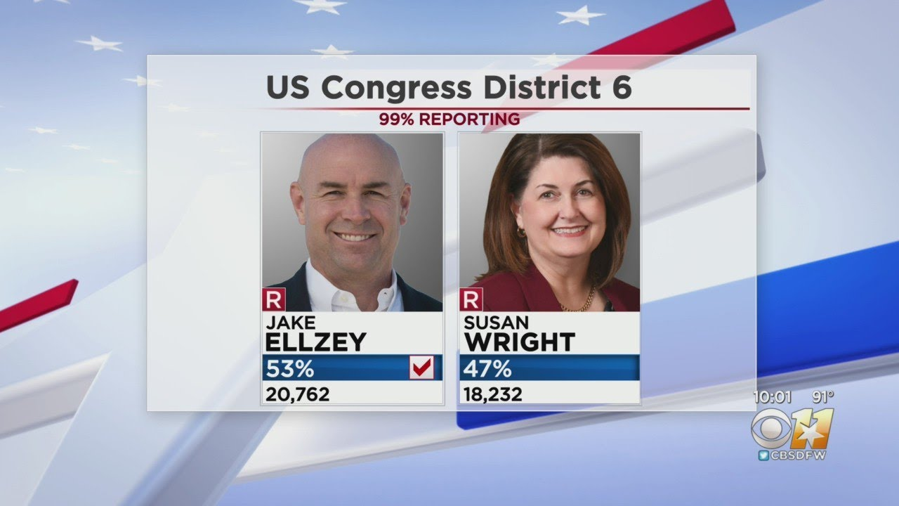 Jake Ellzey defeats Susan Wright in runoff election for Texas' 6th ...