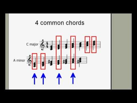 How to Modulate to Closely-related Keys (Part 1)