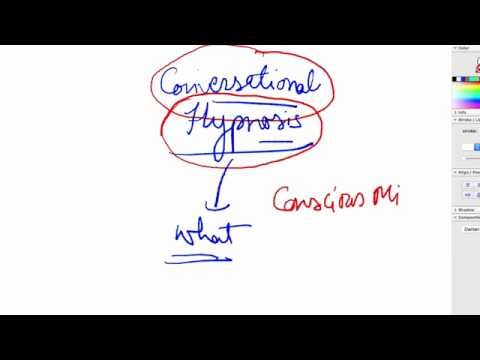 Introduction to Conversational Hypnosis - Conversational Hypnosis Training - Bangalore