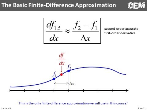 Lecture 9 (CEM) -- Finite-Difference Method