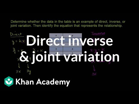 Direct inverse and joint variation | Rational expressions | Algebra II |  Khan Academy