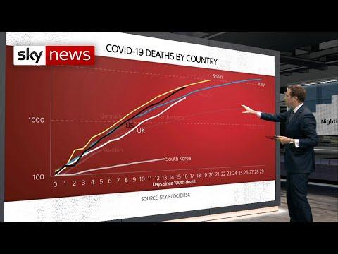 Analysis: Is the UK's coronavirus lockdown working?