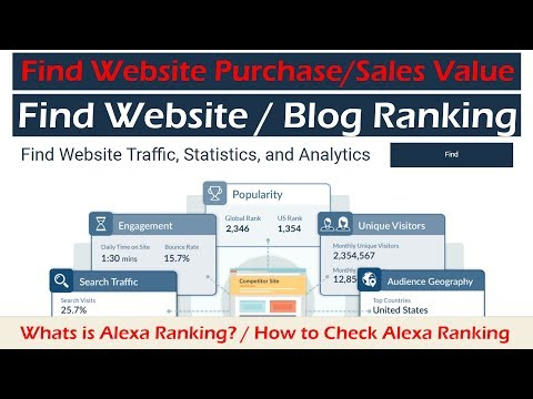What is Alexa Ranking?   How to Check Website Rank   How to Check Website Sales/Purchase Price