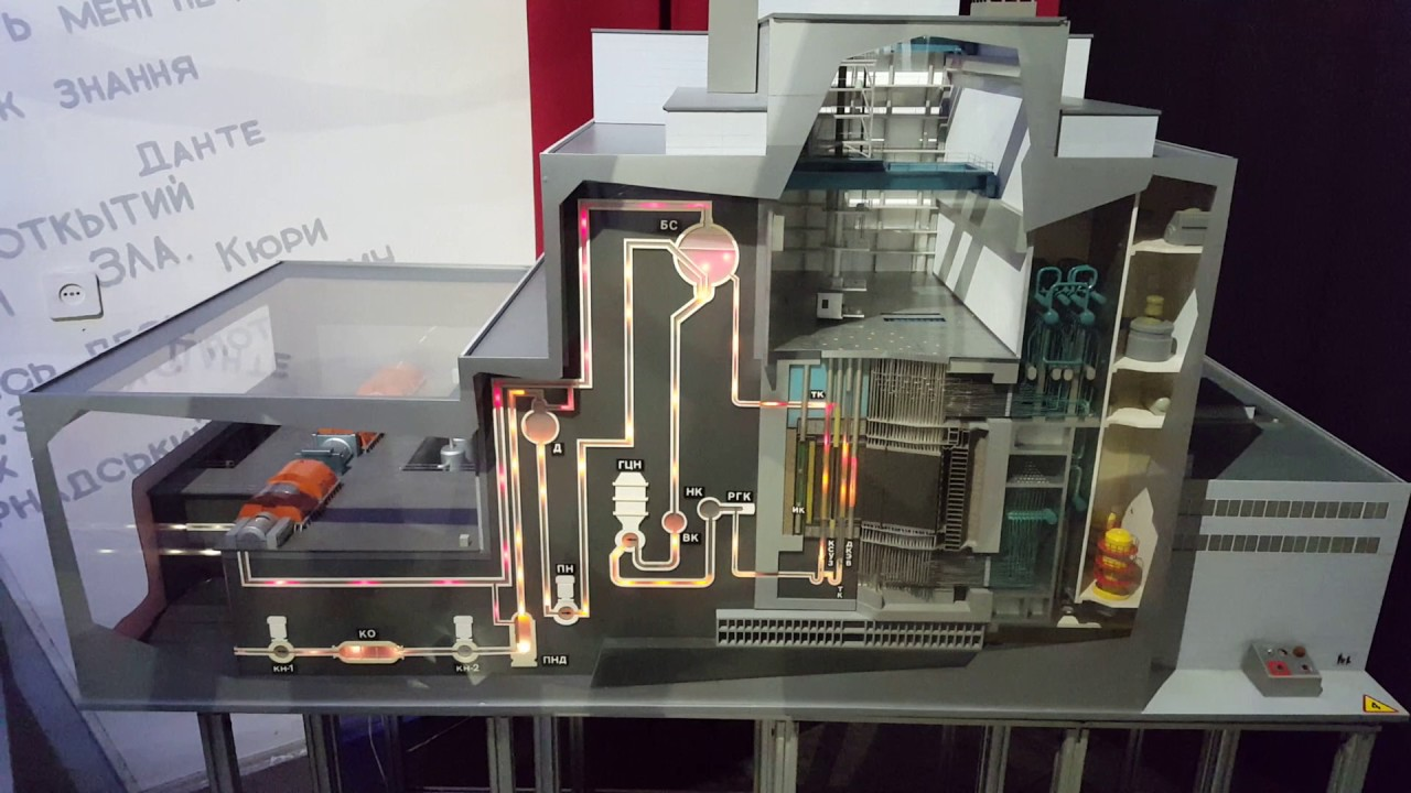 Technical Schematics Chernobyl Reactor Nr 4