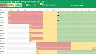 Our Complete Spring Planting Schedule & Garden Layout (Zone 5 Season Extension)
