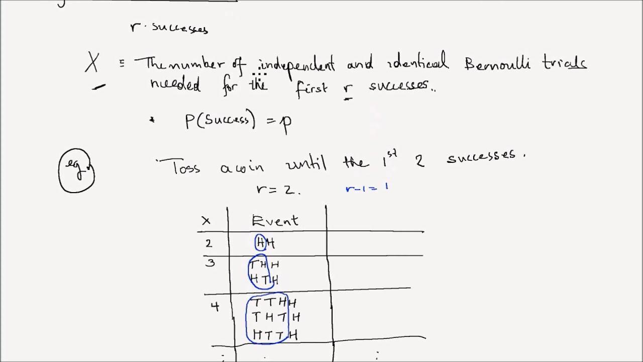 variance of binomial distribution proof pdf