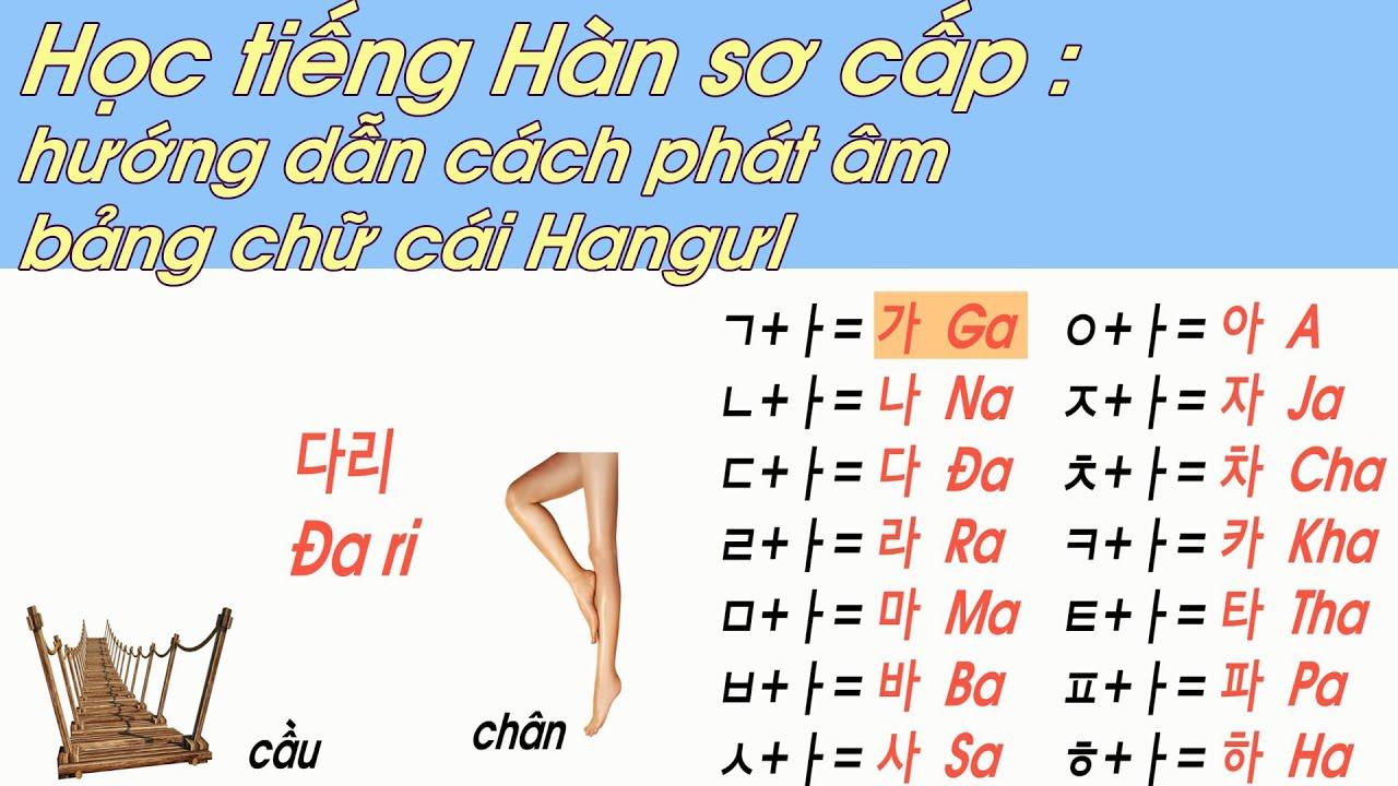 Học tiếng Hàn sơ cấp : Hướng dẫn cách phát âm bảng chữ cái Hangưl