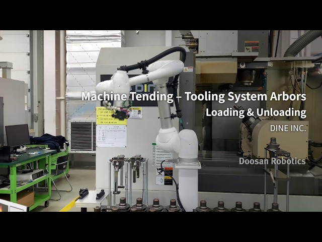 [Field Application] Tooling System Arbors - Loading & Unloading