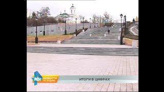 Яким був для Іркутська 2017: підсумки роботи підвів мер міста