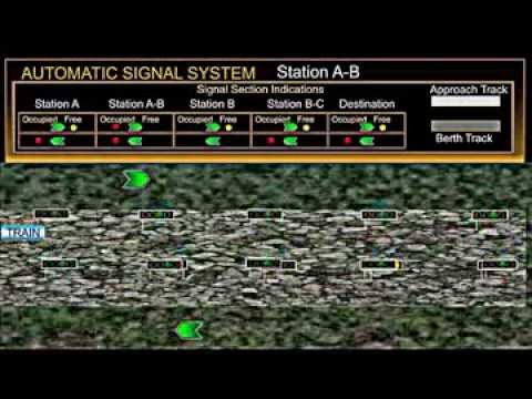 Indian railway Signalling