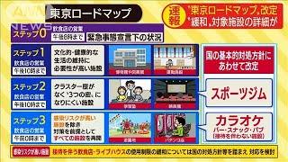 """東京都ロードマップ改定 """"緩和""""対象の業種詳細も(20/05/26)"""