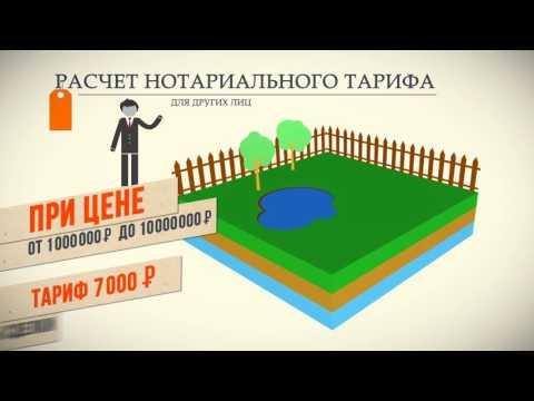 Землетека Продажа земельных участков в Подмосковье