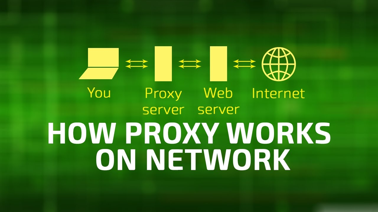 Proxy | How Proxy server Works on a internet or network