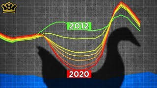 Download This Curve Shows The Biggest Problem Of Solar Energy Mp3 and Videos