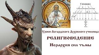 Религиоведение - Иерархия сил ТЬМЫ (Урок 6)
