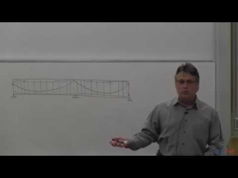 Design of Prestressed Concrete Lecture